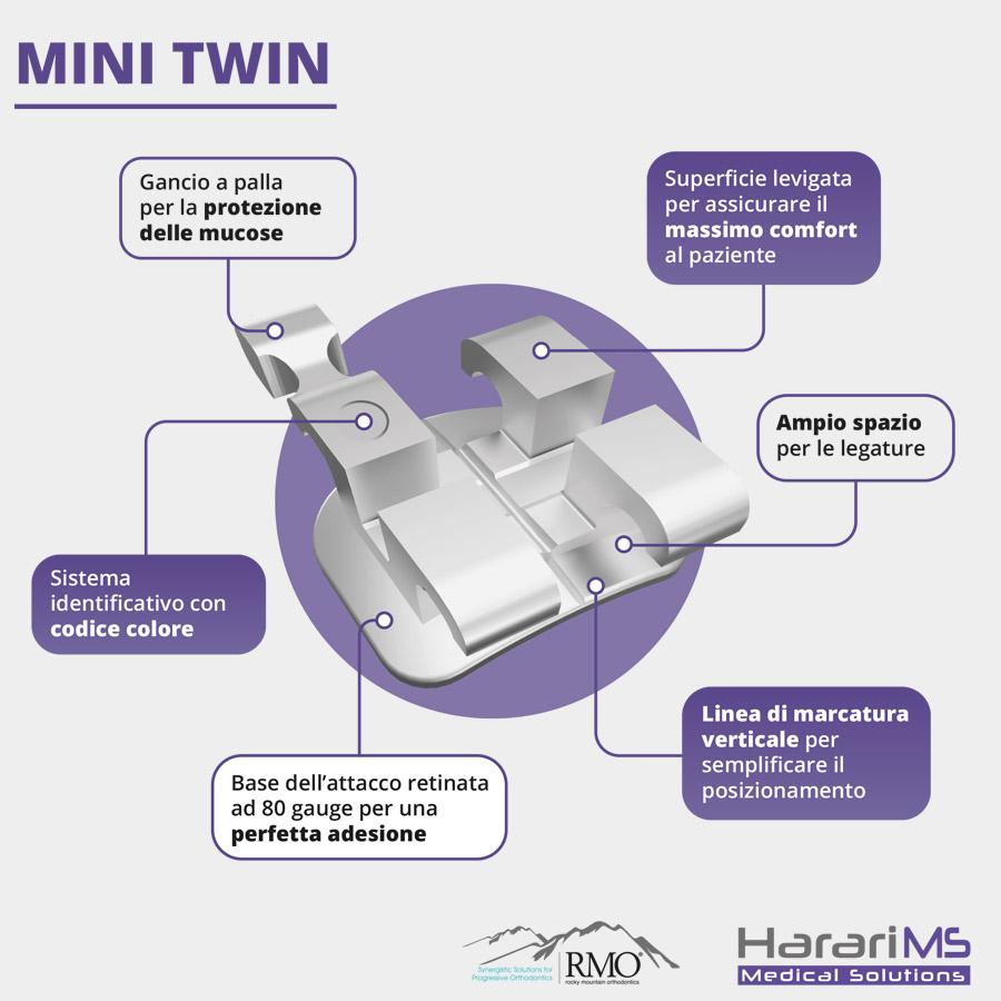 mini twin